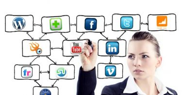 How to be a Freelance Social Media Manager